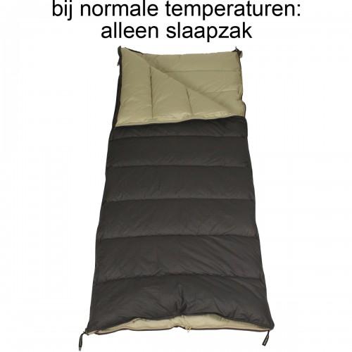 Polydaun slaapzak Stern (antraciet, 85x210cm)